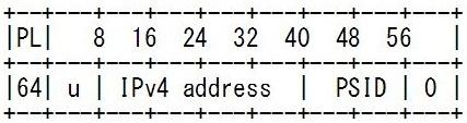 v6-plus_CE-IPv6-Address.jpg
